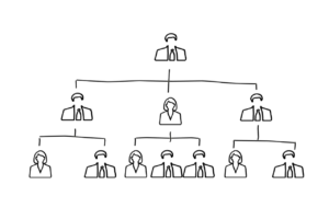organizational structure must be aligned with a new workplace strategy